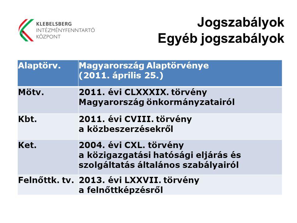 Jogszabályok Egyéb jogszabályok Alaptörv.Magyarország Alaptörvénye (2011. április 25.) Mötv.2011. évi CLXXXIX. törvény Magyarország önkormányzatairól