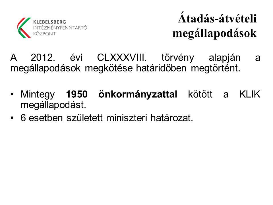 Átadás-átvételi megállapodások A 2012. évi CLXXXVIII. törvény alapján a megállapodások megkötése határidőben megtörtént. Mintegy 1950 önkormányzattal