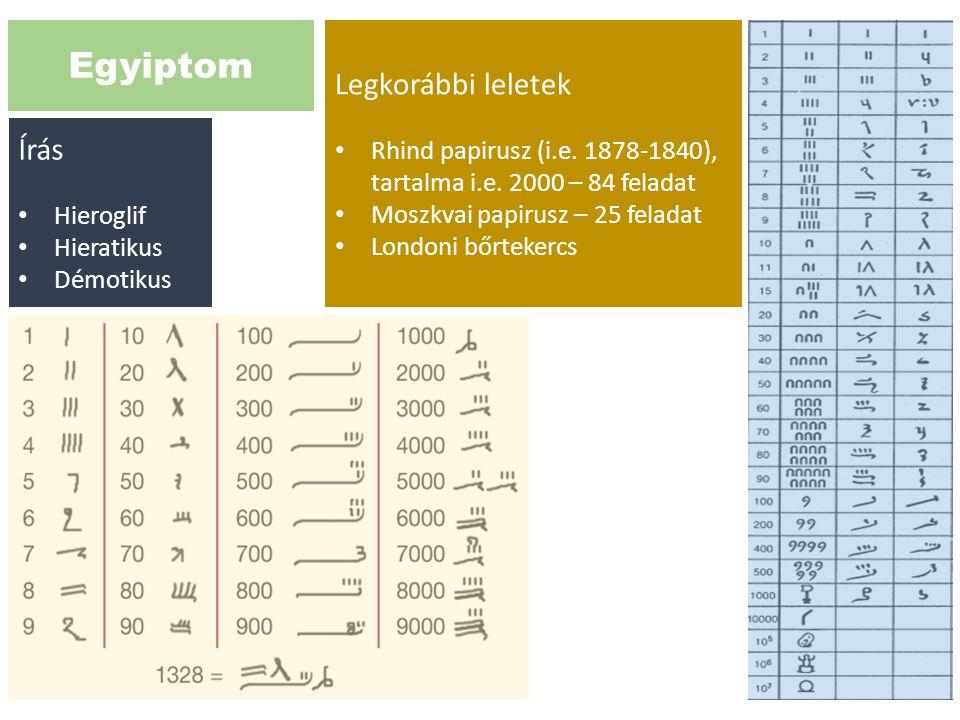 Legkorábbi leletek Rhind papirusz (i.e. 1878-1840), tartalma i.e. 2000 – 84 feladat Moszkvai papirusz – 25 feladat Londoni bőrtekercs Írás Hieroglif H