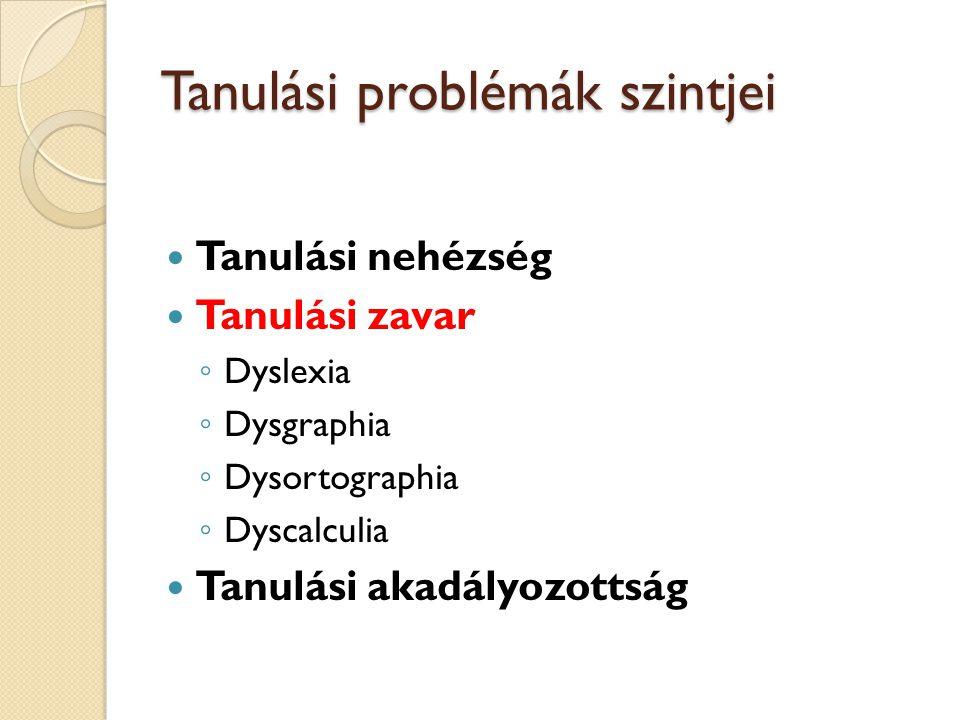 Tanulási problémák szintjei Tanulási nehézség Tanulási zavar ◦ Dyslexia ◦ Dysgraphia ◦ Dysortographia ◦ Dyscalculia Tanulási akadályozottság
