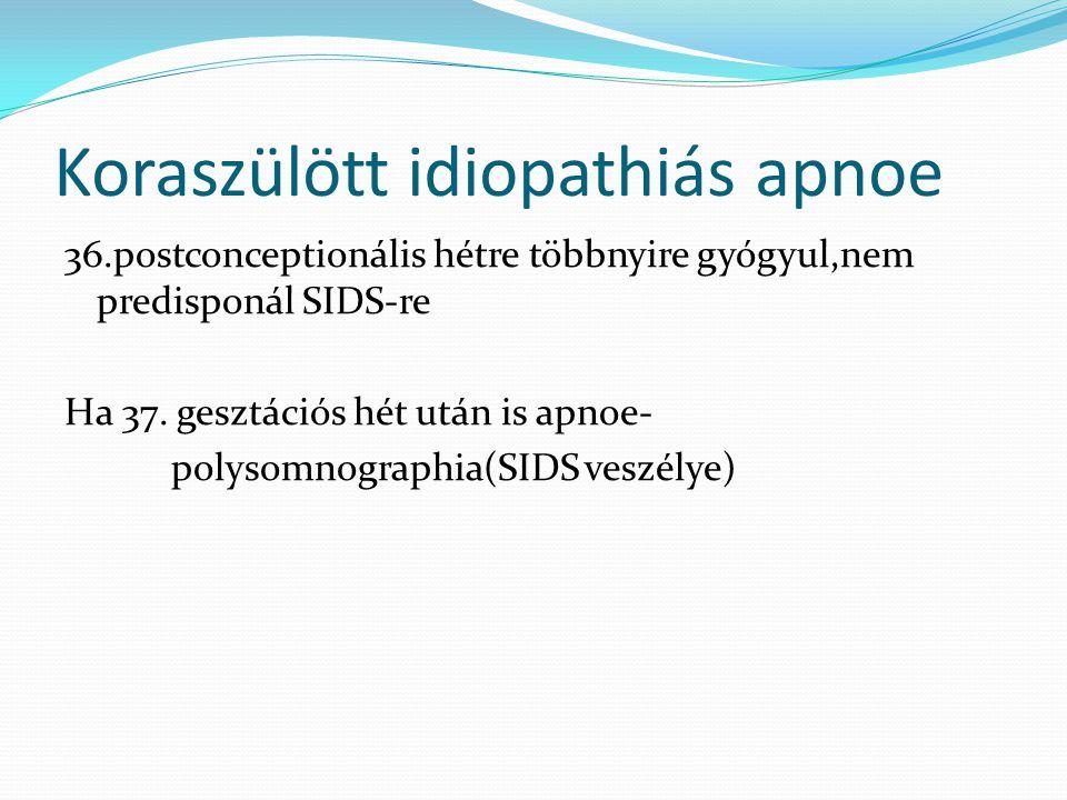 Koraszülött idiopathiás apnoe 36.postconceptionális hétre többnyire gyógyul,nem predisponál SIDS-re Ha 37.