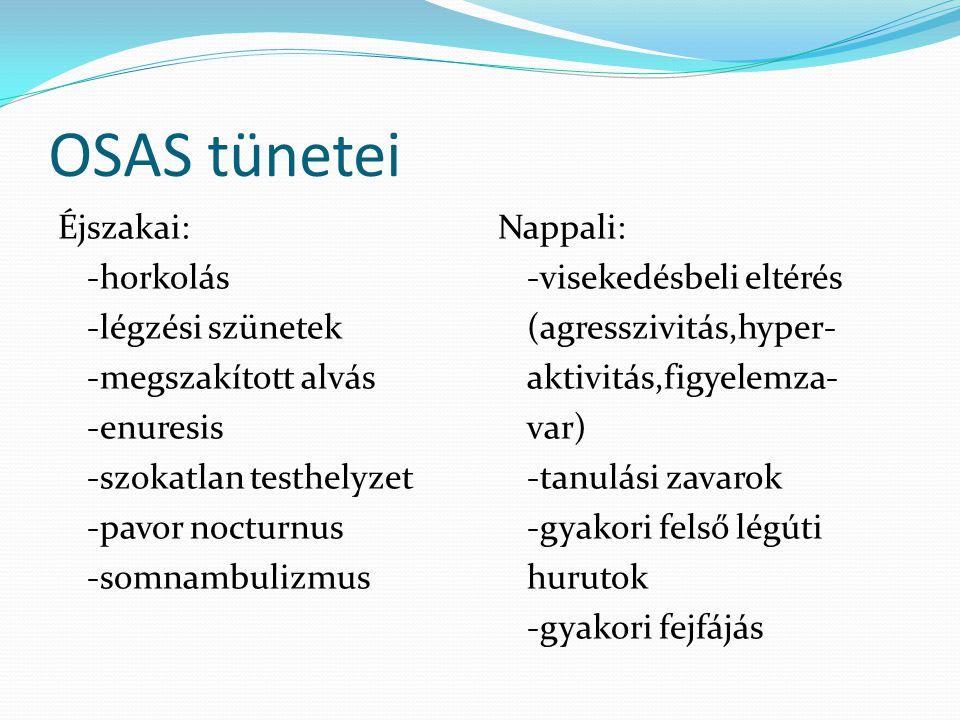 OSAS tünetei Éjszakai: -horkolás -légzési szünetek -megszakított alvás -enuresis -szokatlantesthelyzet -pavor nocturnus -somnambulizmus Nappali: -visekedésbeli eltérés (agresszivitás,hyper- aktivitás,figyelemza- var) -tanulási zavarok -gyakori felső légúti hurutok -gyakori fejfájás