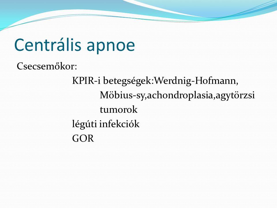 Centrális apnoe Csecsemőkor: KPIR-i betegségek:Werdnig-Hofmann, Möbius-sy,achondroplasia,agytörzsi tumorok légúti infekciók GOR