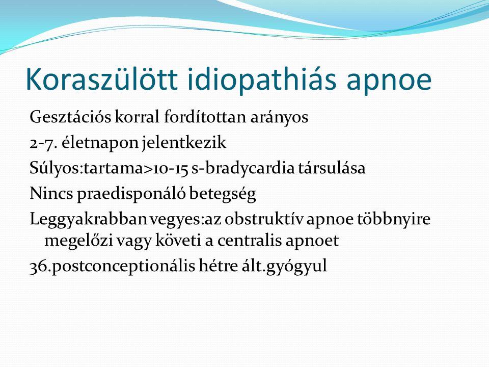 Koraszülött idiopathiás apnoe Gesztációs korral fordítottan arányos 2-7. életnapon jelentkezik Súlyos:tartama>10-15 s-bradycardia társulása Nincs prae