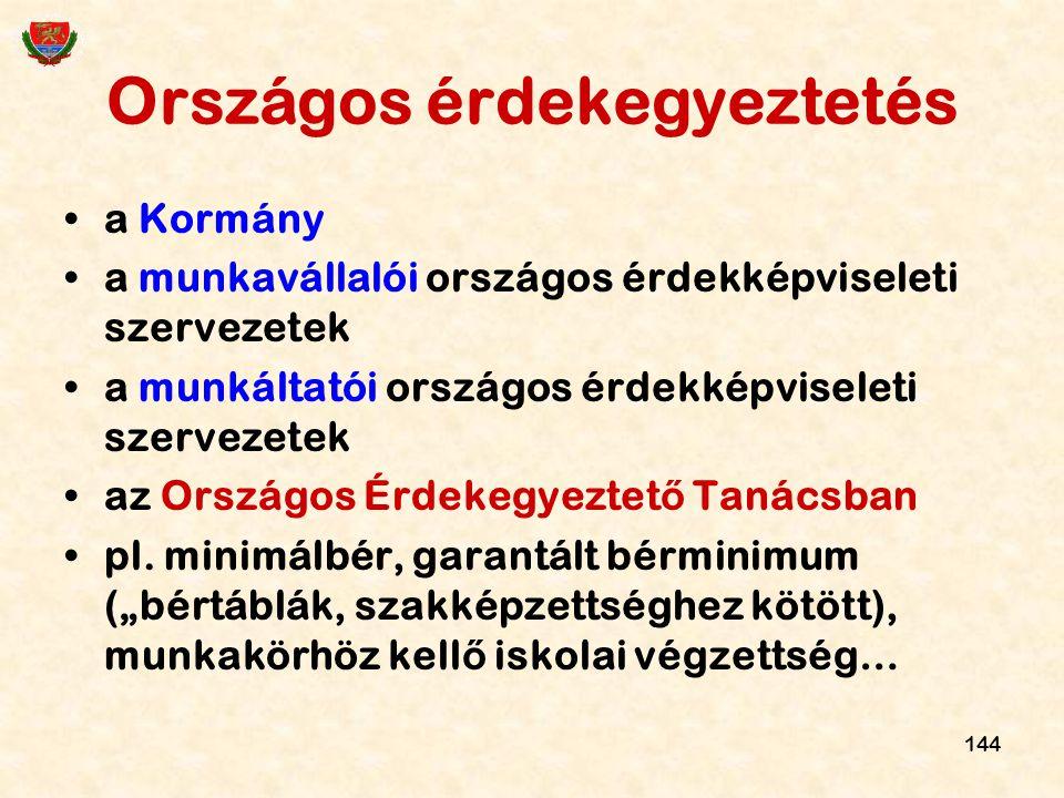 144 Országos érdekegyeztetés a Kormány a munkavállalói országos érdekképviseleti szervezetek a munkáltatói országos érdekképviseleti szervezetek az Or