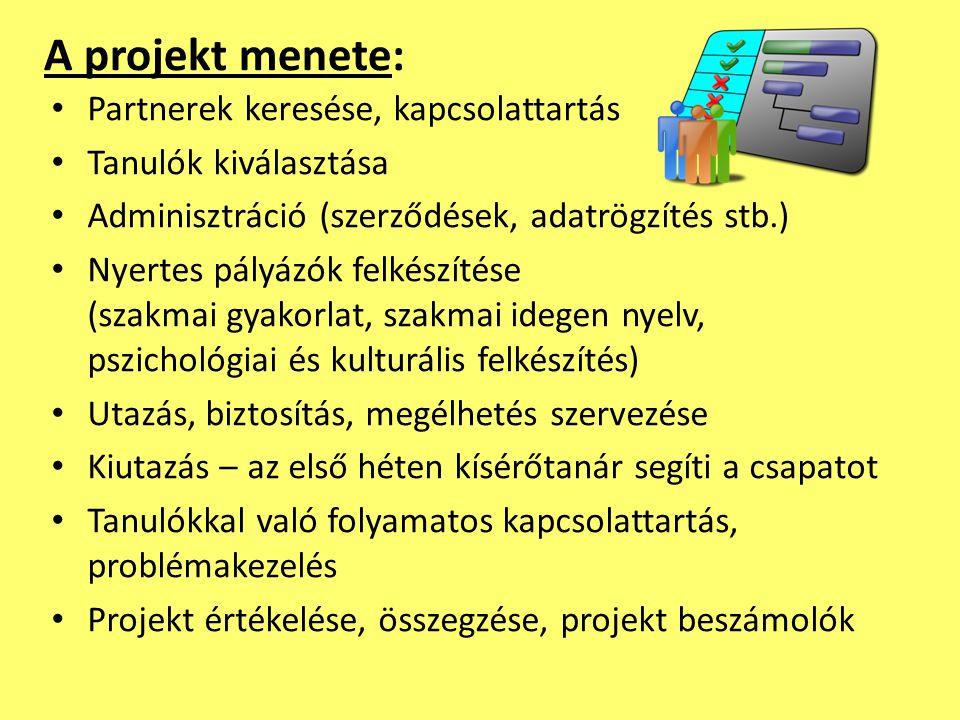 A projekt menete: Partnerek keresése, kapcsolattartás Tanulók kiválasztása Adminisztráció (szerződések, adatrögzítés stb.) Nyertes pályázók felkészíté