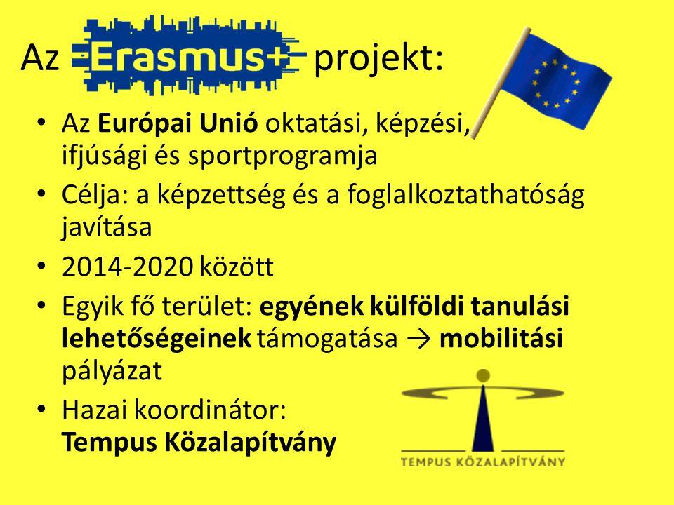 Az projekt: Az Európai Unió oktatási, képzési, ifjúsági és sportprogramja Célja: a képzettség és a foglalkoztathatóság javítása 2014-2020 között Egyik