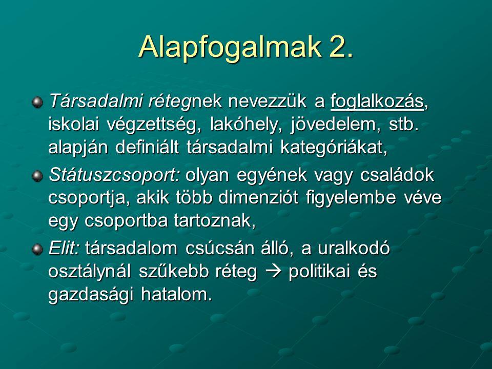 Magyarország az első világháború előtt Az első világháború előtt a dualizmusban a társadalom szerkezete is dualista volt, ugyanis a hagyományos, évszázados társadalmi rétegek és a polgári osztályok is megtalálhatók voltak benne, Annak ellenére, hogy elvileg mindenki polgár volt, a feudalizmusból megmaradt legfontosabb rétegek (földműves, földesúr) nem polgárosodtak el, A nagytőkés és a proletár rétegek is megjelentek, de az ország mezőgazdasági jellege miatt nem váltak jelentős uralkodó osztályokká.