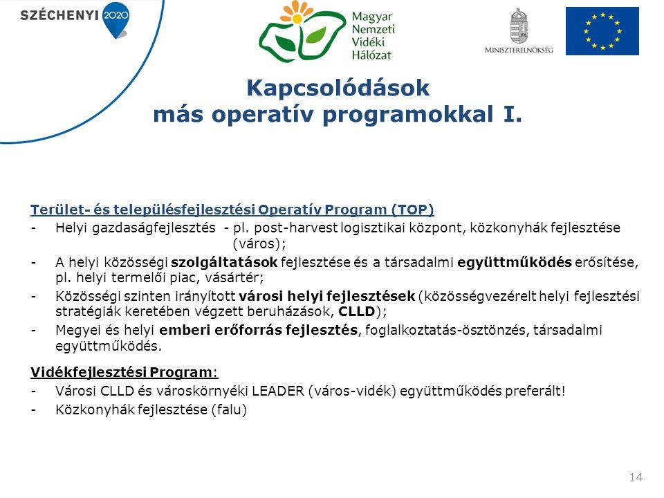 Kapcsolódások más operatív programokkal I. Terület- és településfejlesztési Operatív Program (TOP) -Helyi gazdaságfejlesztés - pl. post-harvest logisz