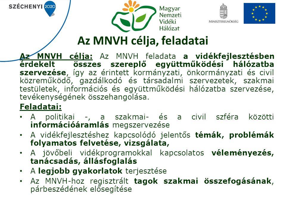 Az MNVH szervezeti felépítése Miniszterelnökség, Agrár-vidékfejlesztésért Felelős Államtitkárság = Irányító Hatóság MNVH Elnök Elnökség MNVH Tanácsa MNVH tagsága Az adminisztratív, tiktársági teendőket szintén az államtitkárság keretein belül látják el.
