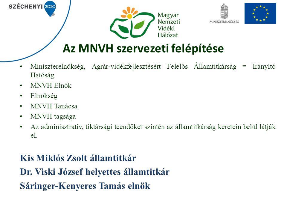 Az MNVH szervezeti felépítése Miniszterelnökség, Agrár-vidékfejlesztésért Felelős Államtitkárság = Irányító Hatóság MNVH Elnök Elnökség MNVH Tanácsa M