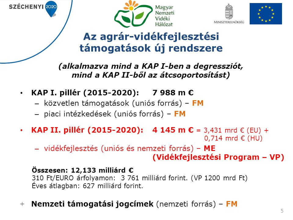 Az agrár-vidékfejlesztési támogatások új rendszere (alkalmazva mind a KAP I-ben a degressziót, mind a KAP II-ből az átcsoportosítást) KAP I. pillér (2