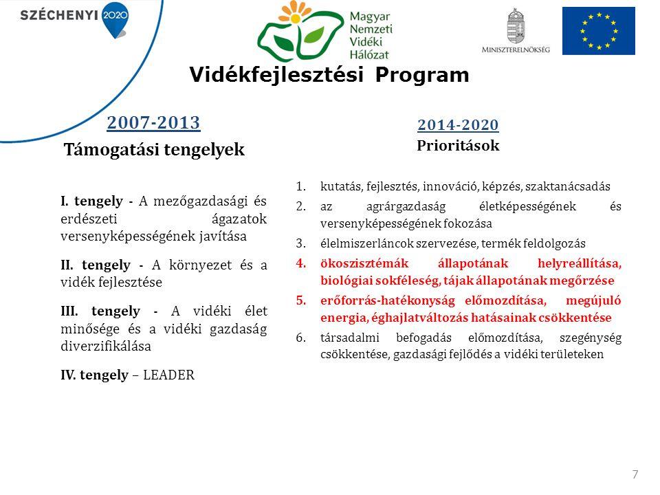 Vidékfejlesztési Program 7 2014-2020 Prioritások 1.kutatás, fejlesztés, innováció, képzés, szaktanácsadás 2.az agrárgazdaság életképességének és verse
