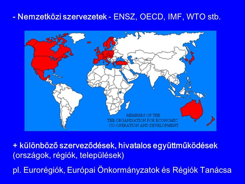 - Nemzetközi szervezetek - ENSZ, OECD, IMF, WTO stb. + különböző szerveződések, hivatalos együttműködések (országok, régiók, települések) pl. Eurorégi