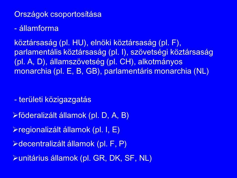 Országok csoportosítása - államforma köztársaság (pl. HU), elnöki köztársaság (pl. F), parlamentális köztársaság (pl. I), szövetségi köztársaság (pl.
