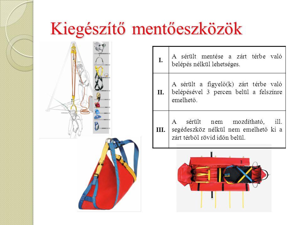 Kiegészítő mentőeszközök I. A sérült mentése a zárt térbe való belépés nélkül lehetséges. II. A sérült a figyelő(k) zárt térbe való belépésével 3 perc