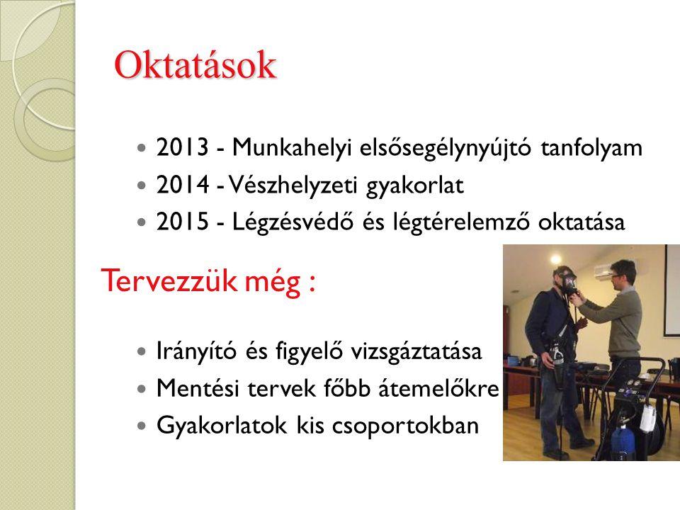 Oktatások 2013 - Munkahelyi elsősegélynyújtó tanfolyam 2014 - Vészhelyzeti gyakorlat 2015 - Légzésvédő és légtérelemző oktatása Irányító és figyelő vi