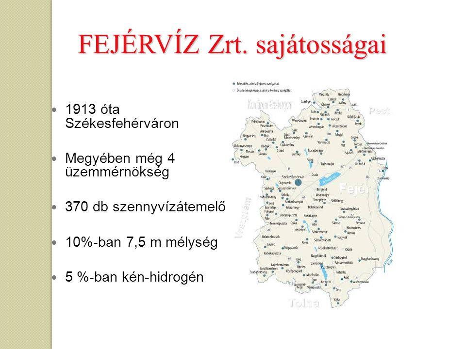 FEJÉRVÍZ Zrt. sajátosságai 1913 óta Székesfehérváron Megyében még 4 üzemmérnökség 370 db szennyvízátemelő 10%-ban 7,5 m mélység 5 %-ban kén-hidrogén