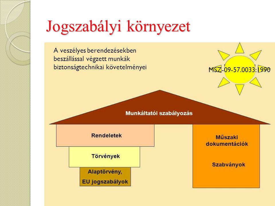 Oktatások gyakorisága Eljárás jele, leírásaEszközökKépzettségGyakoriság I.