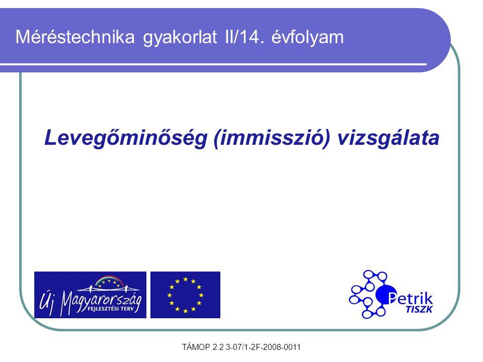 TÁMOP 2.2.3-07/1-2F-2008-0011 Méréstechnika gyakorlat II/14. évfolyam Levegőminőség (immisszió) vizsgálata