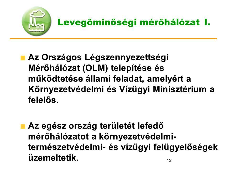 12 Levegőminőségi mérőhálózat I. Az Országos Légszennyezettségi Mérőhálózat (OLM) telepítése és működtetése állami feladat, amelyért a Környezetvédelm