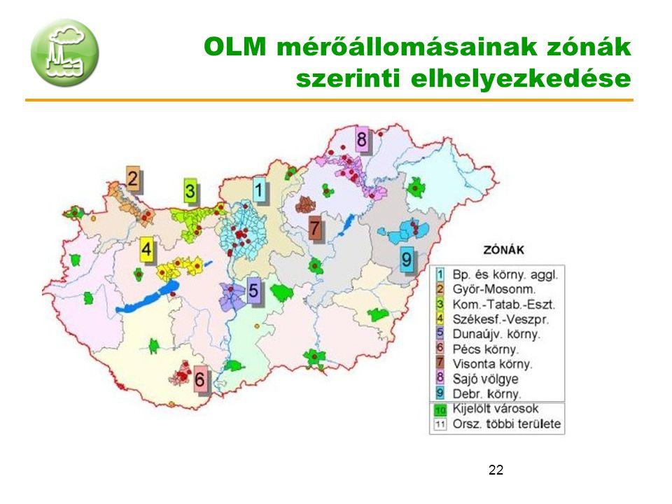 22 OLM mérőállomásainak zónák szerinti elhelyezkedése