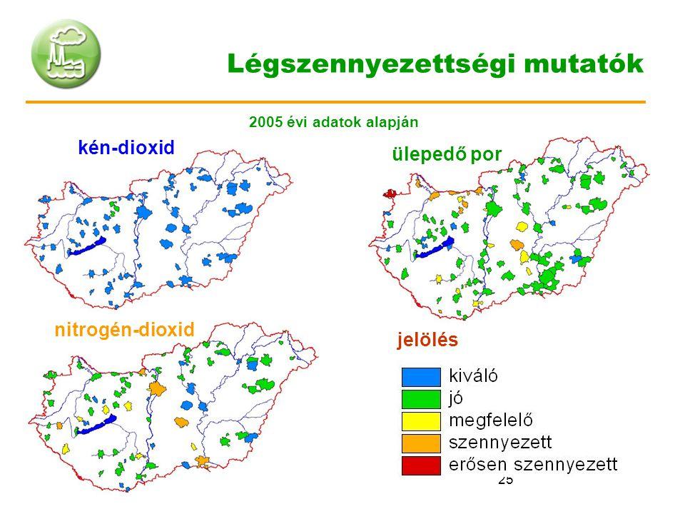 25 Légszennyezettségi mutatók kén-dioxid ülepedő por nitrogén-dioxid jelölés 2005 évi adatok alapján