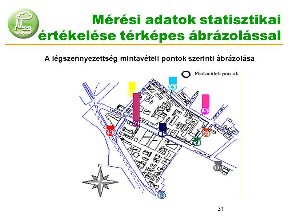 31 Mérési adatok statisztikai értékelése térképes ábrázolással A légszennyezettség mintavételi pontok szerinti ábrázolása