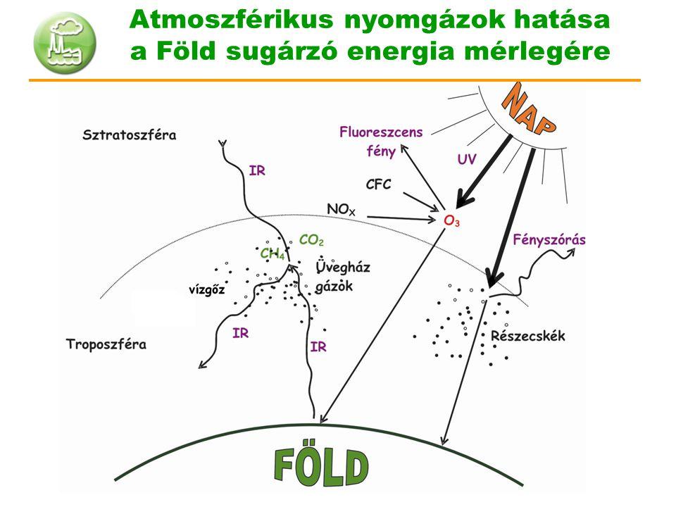 5 Atmoszférikus nyomgázok hatása a Föld sugárzó energia mérlegére