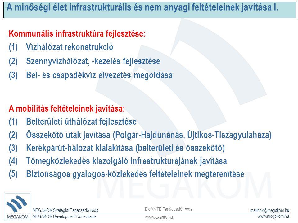 Az M&E Csoport Tagja MEGAKOM Stratégiai Tanácsadó Iroda www.megakom.hu MEGAKOM Development Consultants mailbox@megakom.hu A minőségi élet infrastrukturális és nem anyagi feltételeinek javítása I.