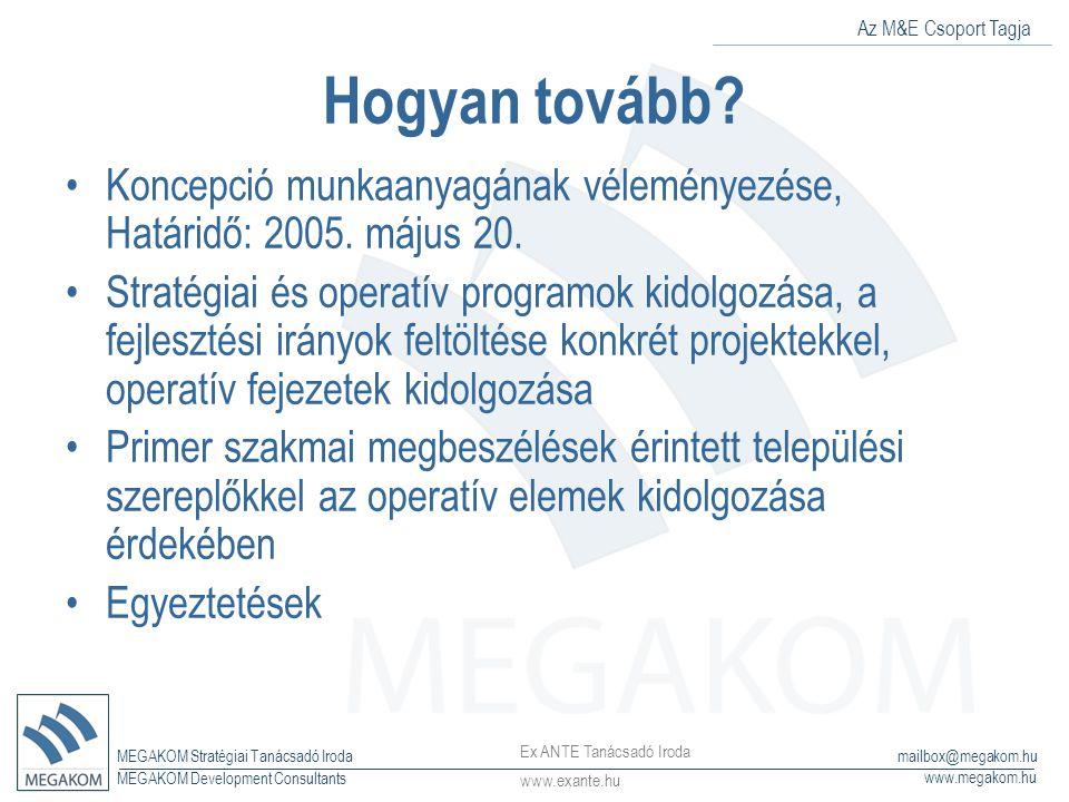 Az M&E Csoport Tagja MEGAKOM Stratégiai Tanácsadó Iroda www.megakom.hu MEGAKOM Development Consultants mailbox@megakom.hu Hogyan tovább.