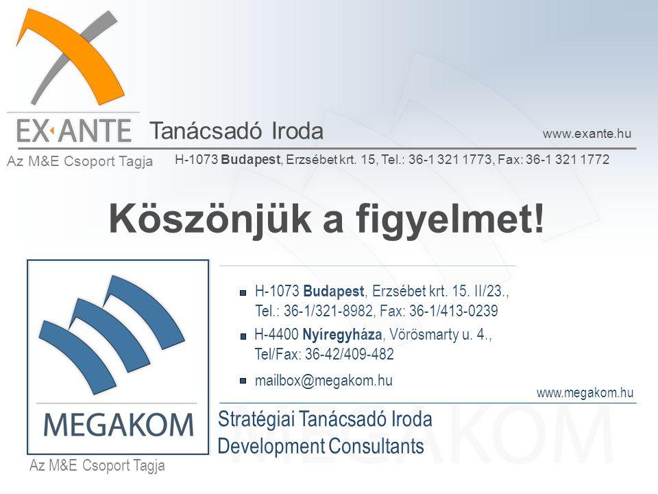 Az M&E Csoport Tagja Stratégiai Tanácsadó Iroda www.megakom.hu H-1073 Budapest, Erzsébet krt.