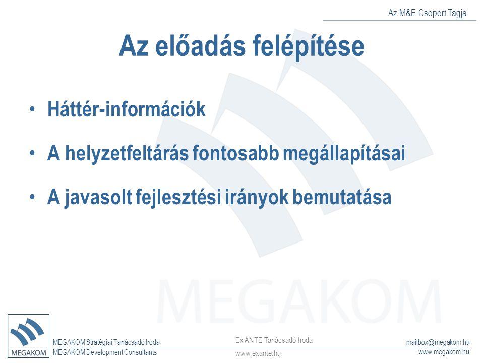 Az M&E Csoport Tagja MEGAKOM Stratégiai Tanácsadó Iroda www.megakom.hu MEGAKOM Development Consultants mailbox@megakom.hu Az előadás felépítése Háttér-információk A helyzetfeltárás fontosabb megállapításai A javasolt fejlesztési irányok bemutatása Ex ANTE Tanácsadó Iroda www.exante.hu