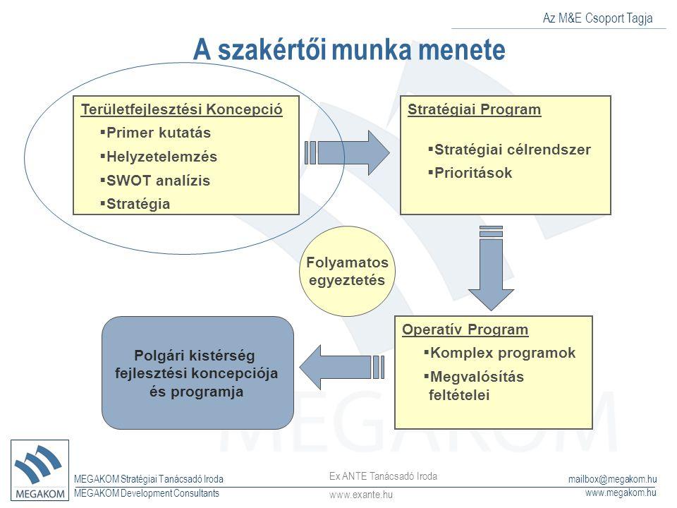 Az M&E Csoport Tagja MEGAKOM Stratégiai Tanácsadó Iroda www.megakom.hu MEGAKOM Development Consultants mailbox@megakom.hu A szakértői munka menete 5.