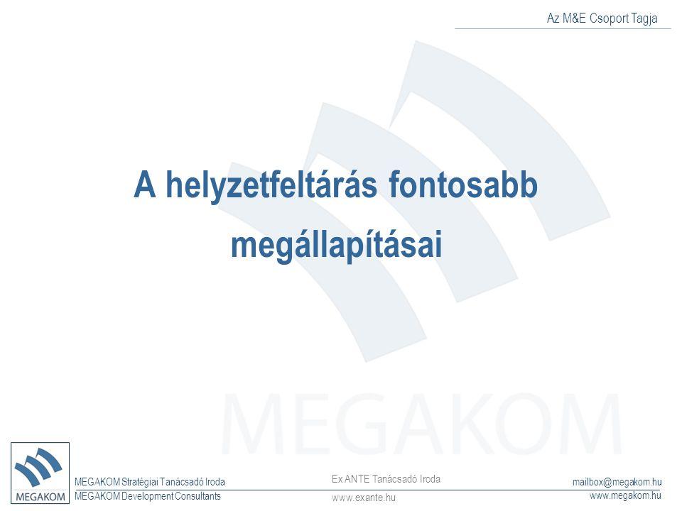 Az M&E Csoport Tagja MEGAKOM Stratégiai Tanácsadó Iroda www.megakom.hu MEGAKOM Development Consultants mailbox@megakom.hu A helyzetfeltárás fontosabb megállapításai Ex ANTE Tanácsadó Iroda www.exante.hu