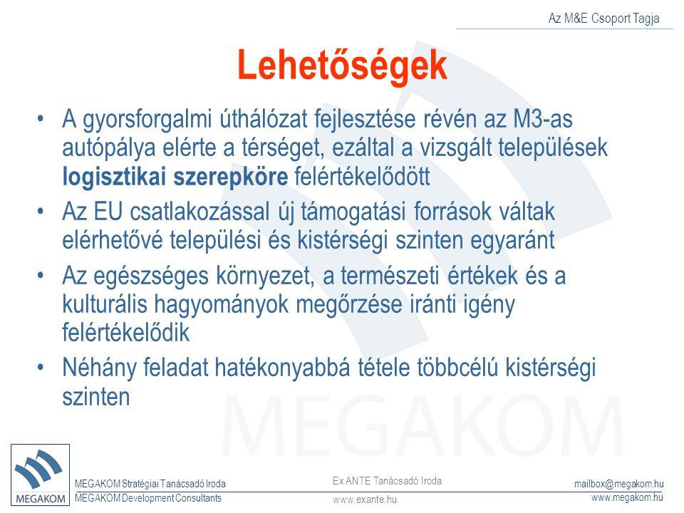 Az M&E Csoport Tagja MEGAKOM Stratégiai Tanácsadó Iroda www.megakom.hu MEGAKOM Development Consultants mailbox@megakom.hu Lehetőségek A gyorsforgalmi úthálózat fejlesztése révén az M3-as autópálya elérte a térséget, ezáltal a vizsgált települések logisztikai szerepköre felértékelődött Az EU csatlakozással új támogatási források váltak elérhetővé települési és kistérségi szinten egyaránt Az egészséges környezet, a természeti értékek és a kulturális hagyományok megőrzése iránti igény felértékelődik Néhány feladat hatékonyabbá tétele többcélú kistérségi szinten Ex ANTE Tanácsadó Iroda www.exante.hu