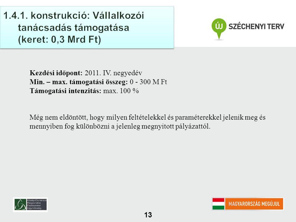 13 Kezdési időpont: 2011. IV. negyedév Min. – max.