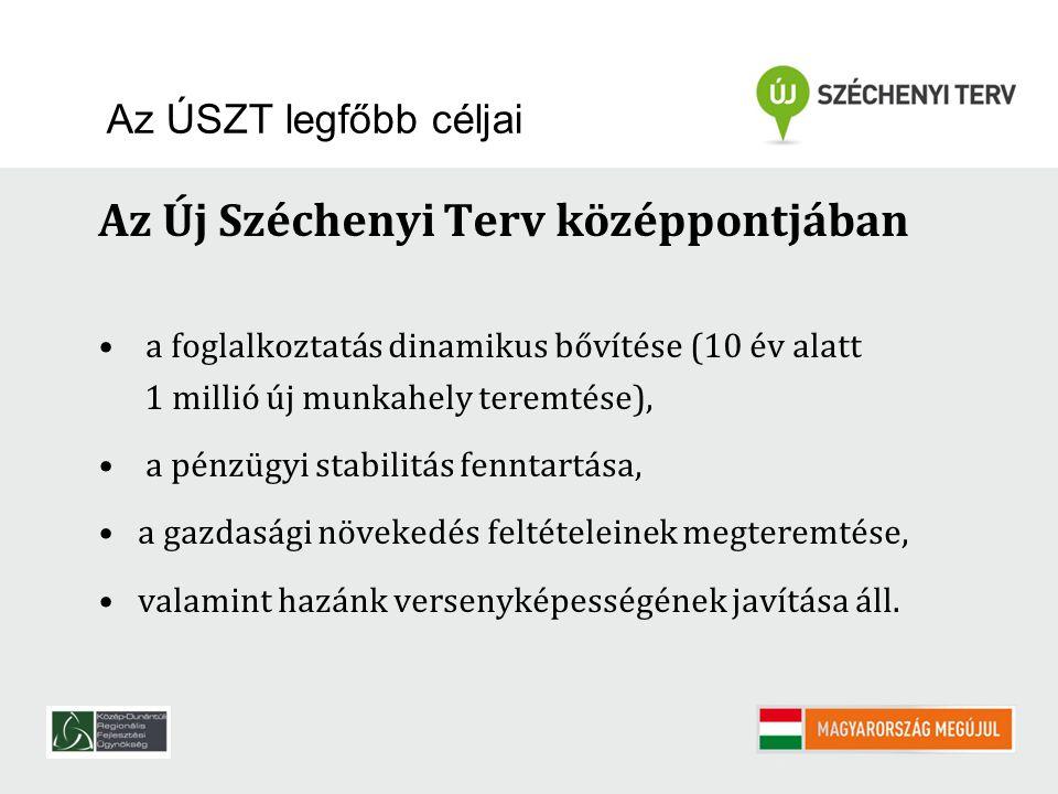 Az ÚSZT legfőbb céljai Az Új Széchenyi Terv középpontjában a foglalkoztatás dinamikus bővítése (10 év alatt 1 millió új munkahely teremtése), a pénzügyi stabilitás fenntartása, a gazdasági növekedés feltételeinek megteremtése, valamint hazánk versenyképességének javítása áll.