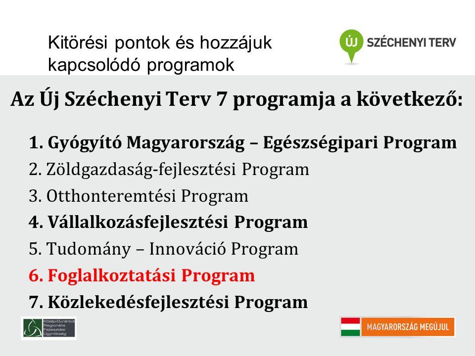 Kitörési pontok és hozzájuk kapcsolódó programok Az Új Széchenyi Terv 7 programja a következő: 1.