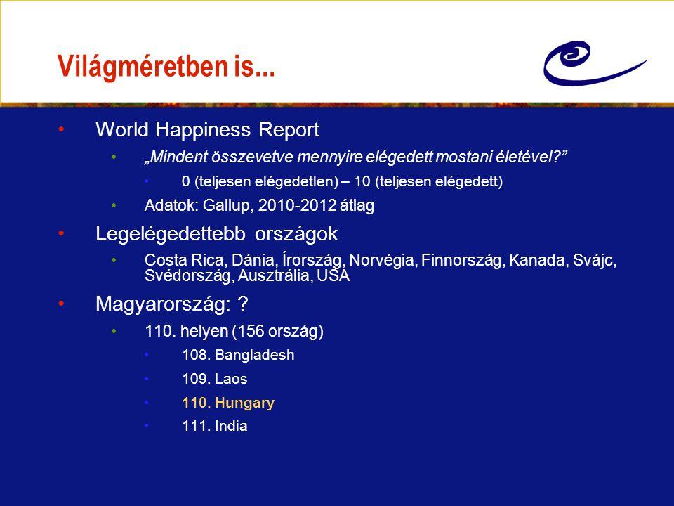 """Boldogság mint mozgalom Action for Happiness (Egyesült Királyság) Boldogság klubok Ismeretterjesztés Politikai lobbizás (Lord Richard Layard) New Economics Foundation Well-being Manifesto Happy Planet Index Pozitív pszichológia mint tudomány és """"mozgalom"""