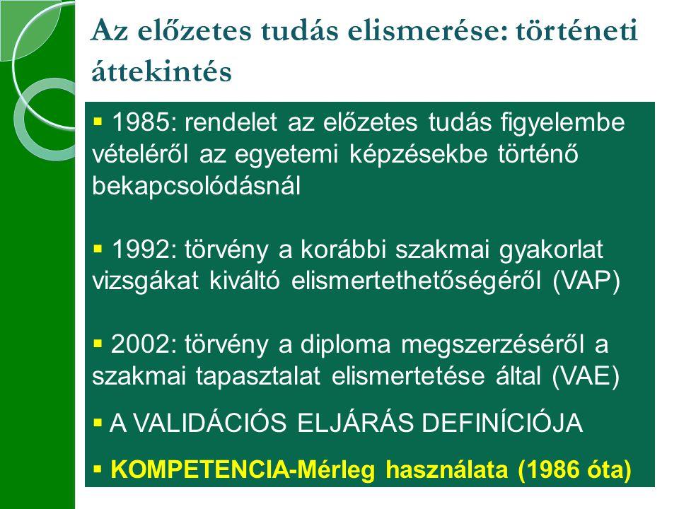 Az előzetes tudás elismerése: történeti áttekintés  1985: rendelet az előzetes tudás figyelembe vételéről az egyetemi képzésekbe történő bekapcsolódásnál  1992: törvény a korábbi szakmai gyakorlat vizsgákat kiváltó elismertethetőségéről (VAP)  2002: törvény a diploma megszerzéséről a szakmai tapasztalat elismertetése által (VAE)  A VALIDÁCIÓS ELJÁRÁS DEFINÍCIÓJA  KOMPETENCIA-Mérleg használata (1986 óta)