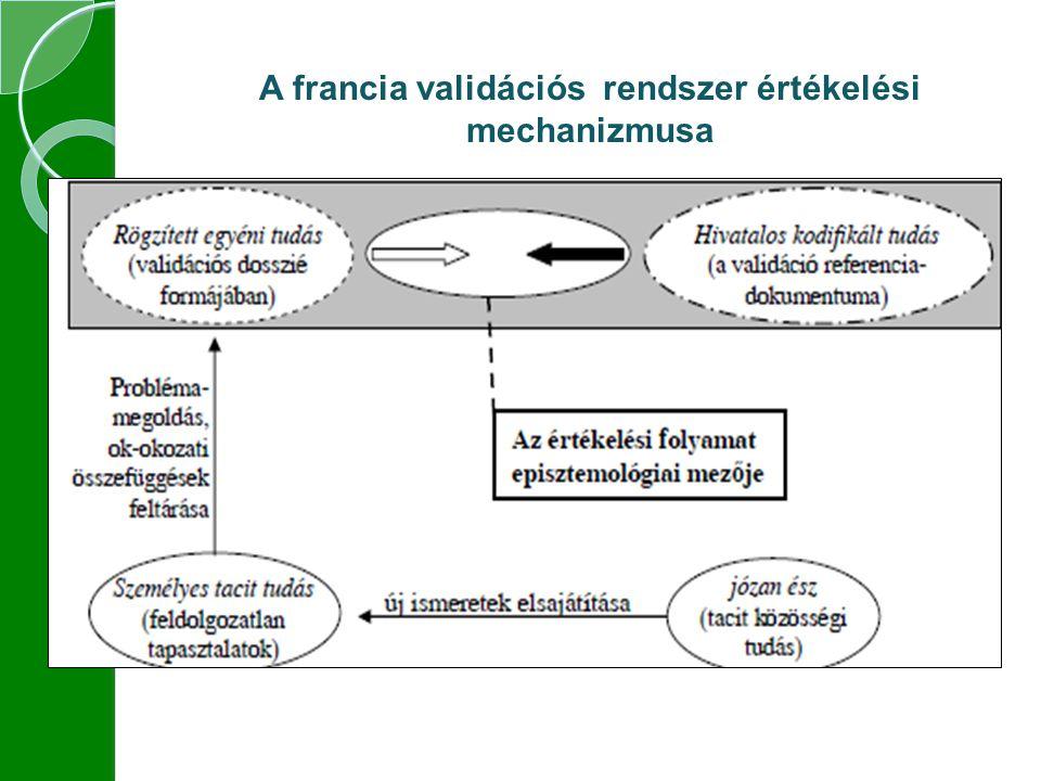 A francia validációs rendszer értékelési mechanizmusa