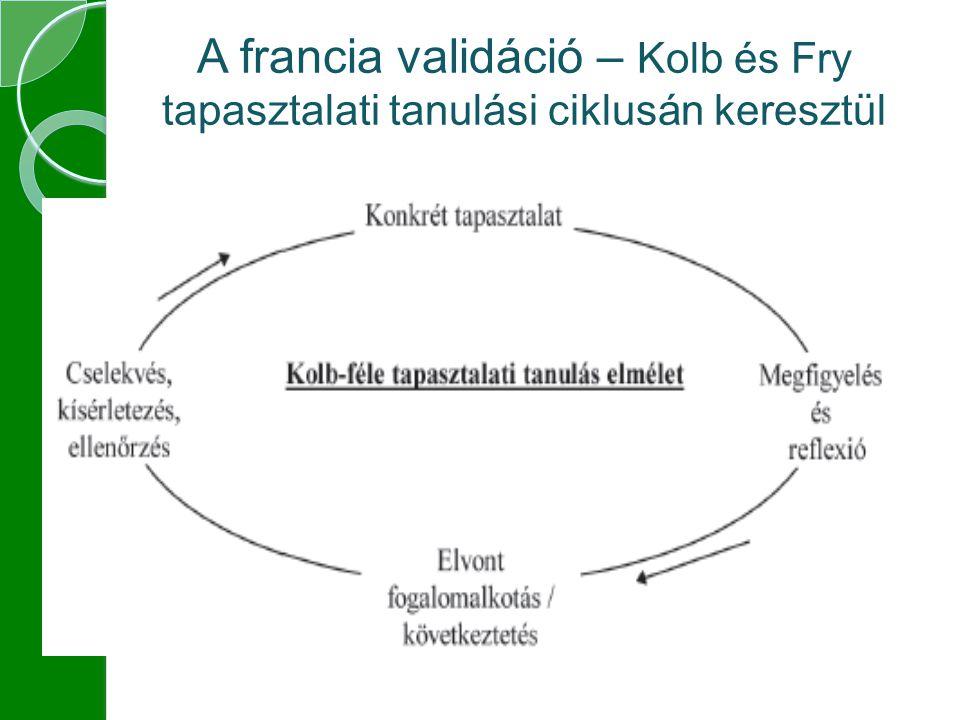 A francia validáció – Kolb és Fry tapasztalati tanulási ciklusán keresztül