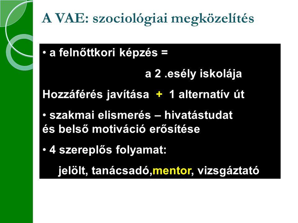 A VAE: szociológiai megközelítés a felnőttkori képzés = a 2.esély iskolája Hozzáférés javítása + 1 alternatív út szakmai elismerés – hivatástudat és belső motiváció erősítése 4 szereplős folyamat: jelölt, tanácsadó,mentor, vizsgáztató