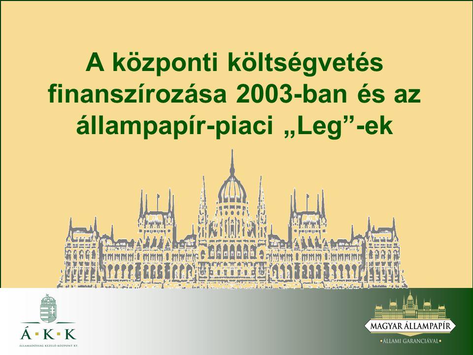  Házigazda: Szarvas Ferenc az ÁKK Rt.
