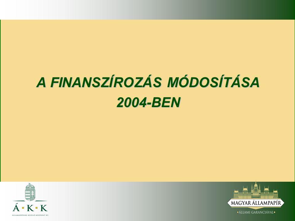 A FINANSZÍROZÁS MÓDOSÍTÁSA 2004-BEN