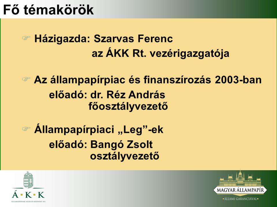 ÁLLAMPAPÍR-PIAC ÉS FINANSZÍROZÁS 2003-BAN
