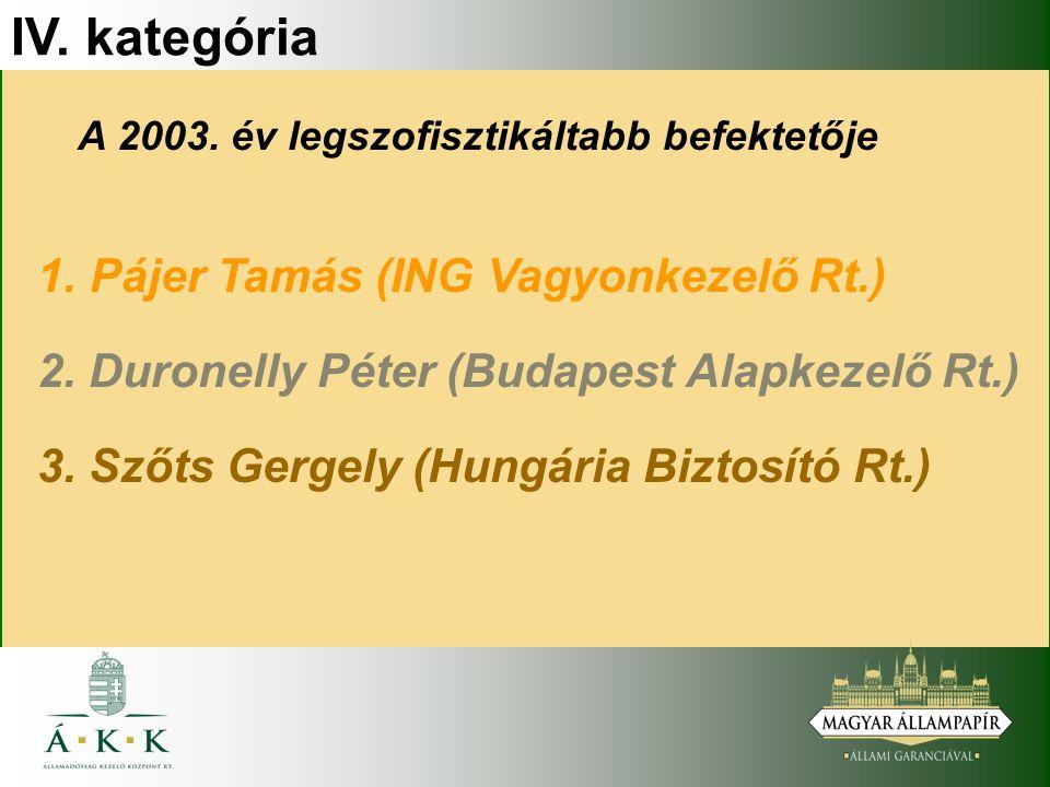 IV. kategória A 2003. év legszofisztikáltabb befektetője 1.Pájer Tamás (ING Vagyonkezelő Rt.) 2.