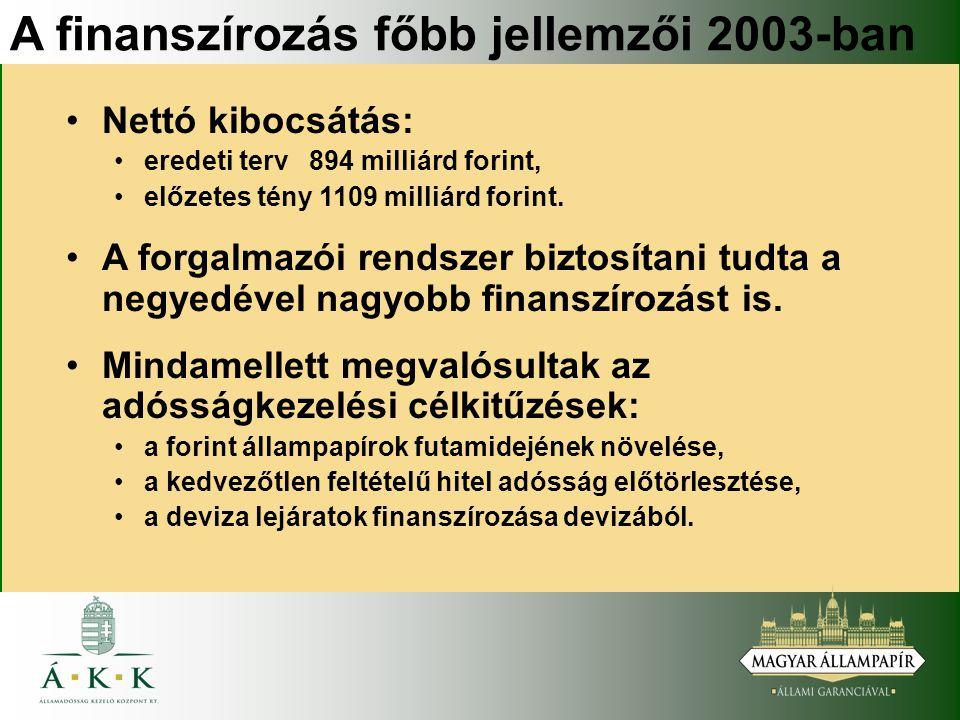 2004: Az elmúlt év következményei II.