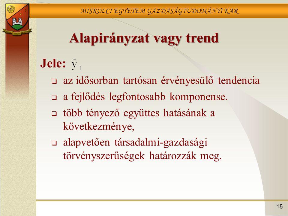MISKOLCI EGYETEM GAZDASÁGTUDOMÁNYI KAR 15 Alapirányzat vagy trend Jele:  az idősorban tartósan érvényesülő tendencia  a fejlődés legfontosabb kompon